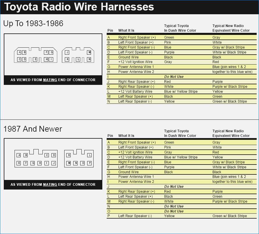 34 2000 Toyota Camry Wiring Diagram - Wiring Diagram Database